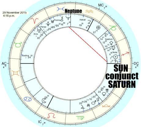 2015.11.29.sun.conjunct.saturn.1