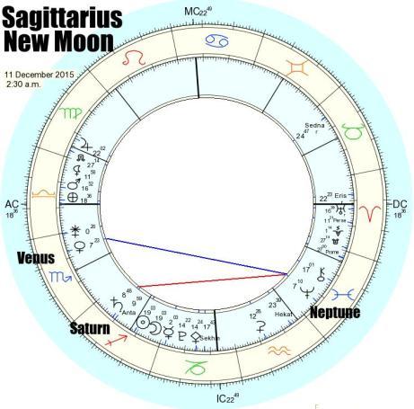 2015.12.11.sagittarius.new.moon