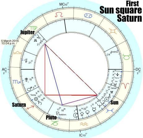 2016.03.05.sun.1.square.saturn.1