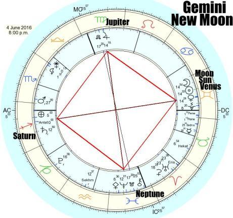 2016.06.04.gemini.new.moon