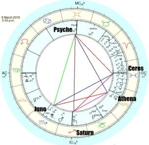 pisces.new.moon.solar.eclipse.15.16