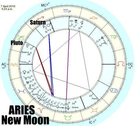 aries.new.moon