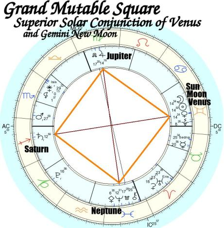 grand.mutable.square.gemini.new.moon