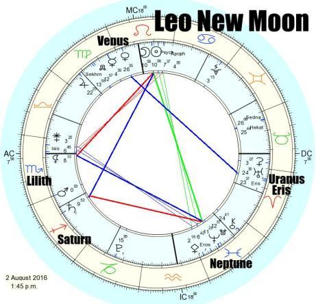 leo.new.moon.2