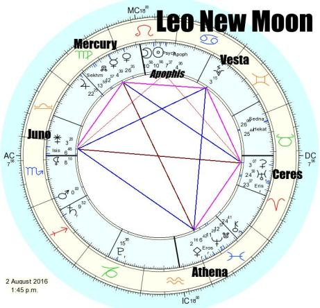 leo.new.moon.7