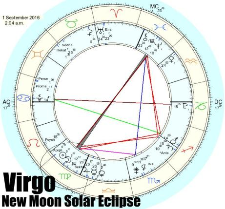 virgo.new.moon.solar.eclipse
