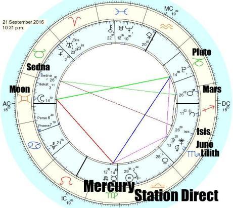 mercury-station-direct-virgo