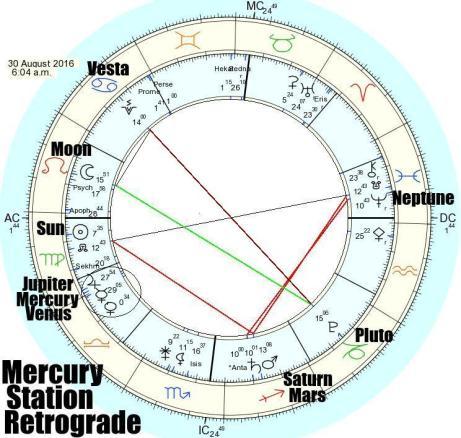 mercury-station-retrograde-virgo