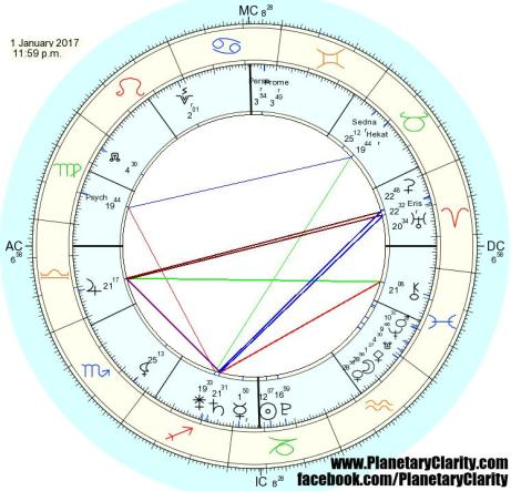 ascent-6-aquarius-outer-planets-21degrees