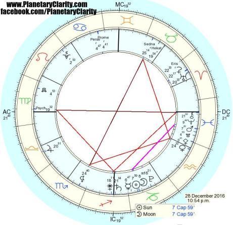 capricorn-new-moon-december-tsquares