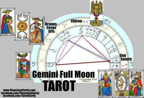gemini-full-moon-tarot