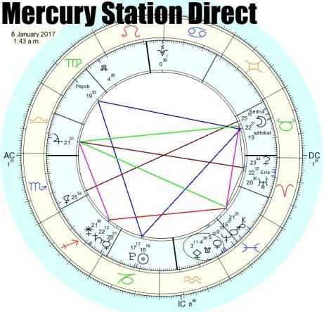 01-08-17-mercury-station-direct