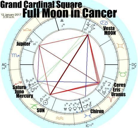 01-12-17-cancer-full-moon