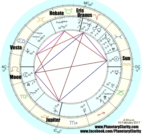 02-10-17-leo-full-moon-lunar-eclipse-asteroid-tsquares