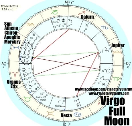 03.12.17.virgo.full.moon.1