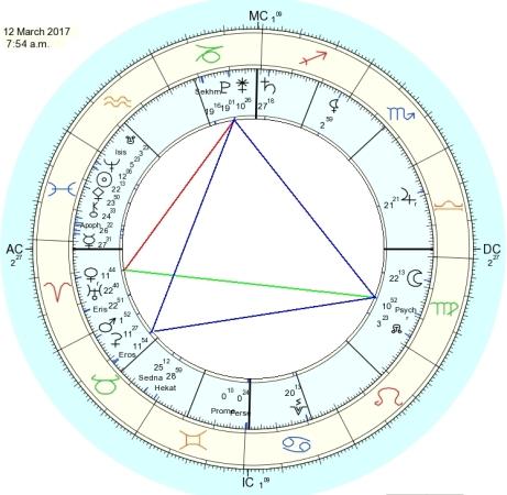 03.12.17.virgo.full.moon.2