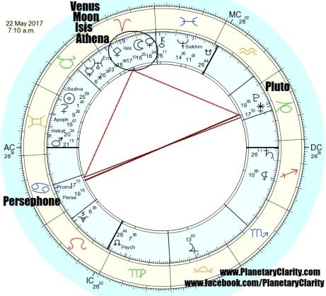 05.22.17.moon.conjunct.venus