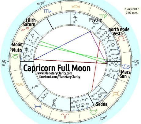 07.08.17.capricorn.full.moon