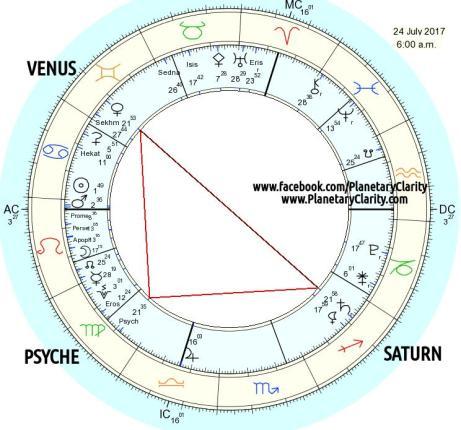 07.24.17.venus.psyche.saturn