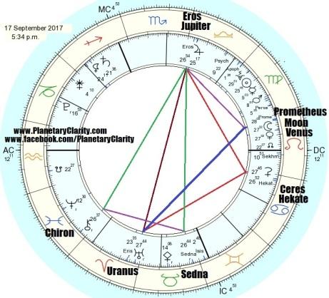 09.17.17.moon.conjunct.venus