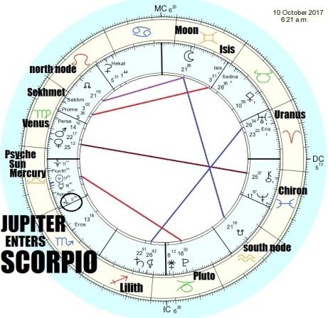 10.10.17.jupiter.in.scorpio