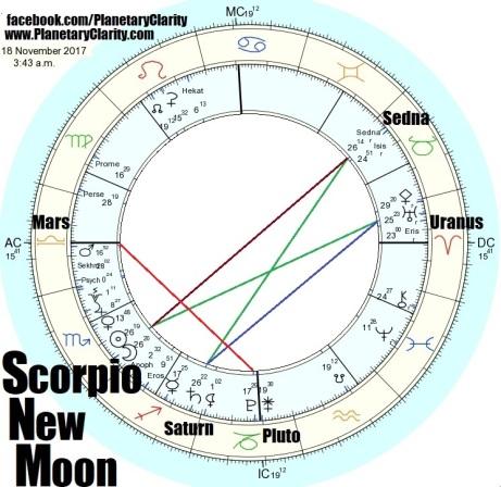 11.18.17.scorpio.new.moon