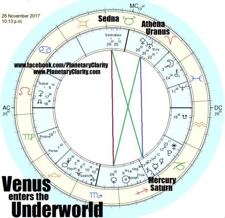 11.28.17.venus.enters.the.underworld