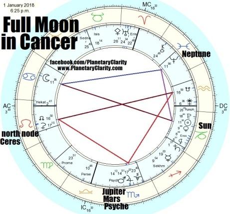 01.01.18.cancer.full.moon