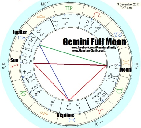 12.03.17.gemini.full.moon