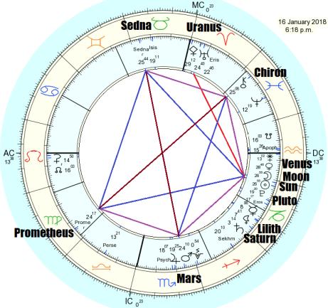01.16.18.capricorn.new.moon