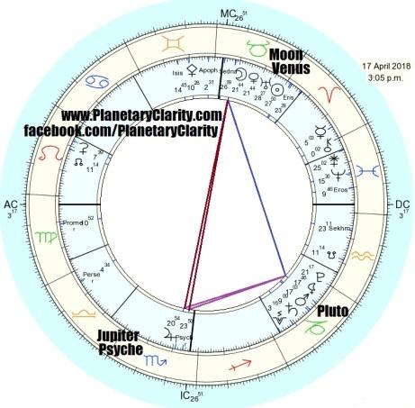 04.17.18.moon.conjunct.venus