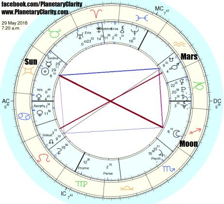 05.29.18.sagittarius.full.moon.2