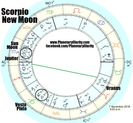 11.07.18.scorpio.new.moon