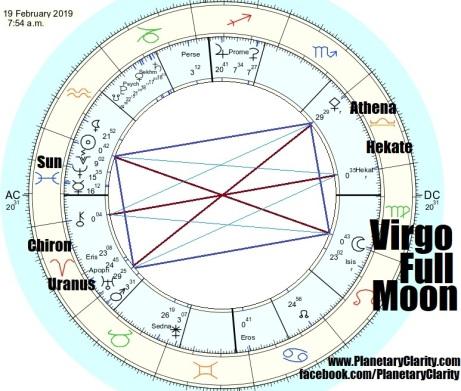 02.19.19.virgo.full.moon