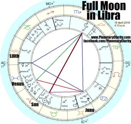 04.19.19.libra.full.moon