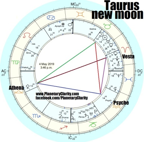 05.04.19.taurus.new.moon