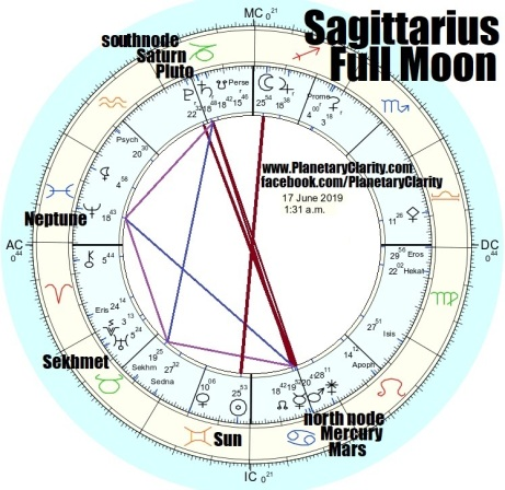 06.17.19.sagittarius.full.moon