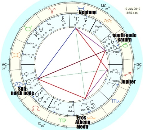 07.09.19.eclipse.quarter.moon.chart