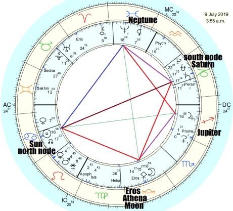 07.09.19.eclipse.quarter.moon.chart