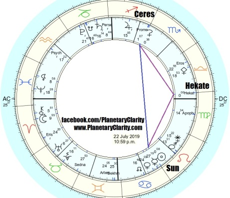 07.22.19.sun.ceres.hekate