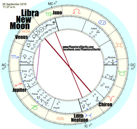 09.28.19.libra.new.moon.opposite.chiron