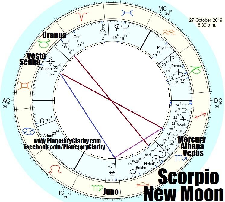 10.27.19.scorpio.new.moon