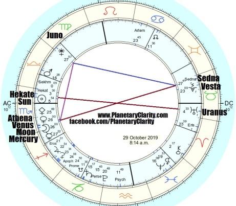 10.29.19.moon.x.venus.scorpio