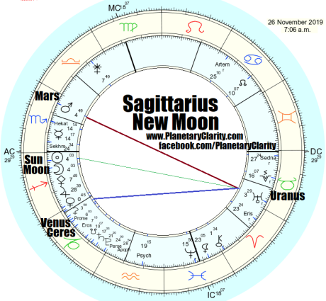 11.26.19.sagittarius.new.moon
