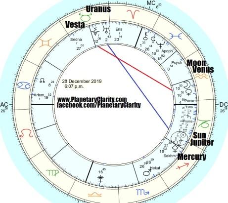 12.28.19.moon.x.venus.aquarius