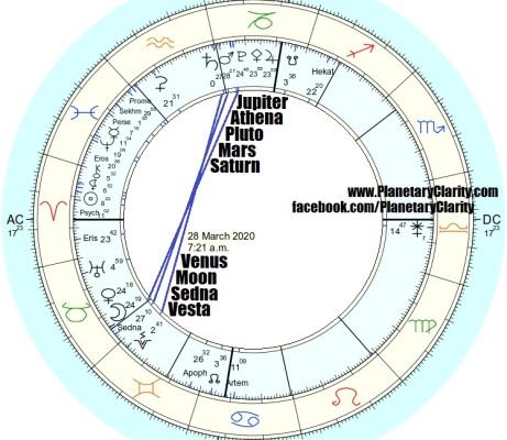 03.28.20.moon.x.venus