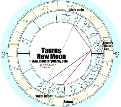04.22.20.taurus.new.moon