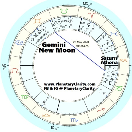 05.22.20.gemini.new.moon